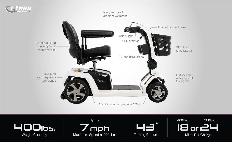 ZT10 4-Wheel Scooter